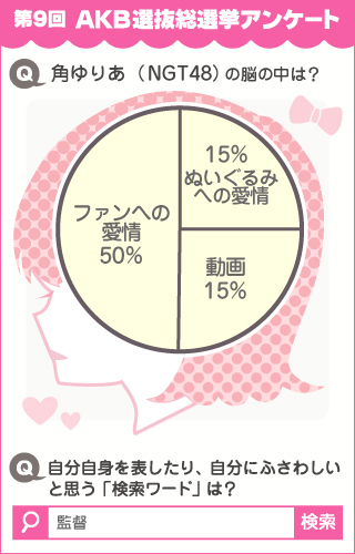 【新潟】NGT48★347【本スレ】©2ch.netYouTube動画>17本 ->画像>93枚