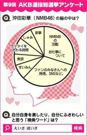 【NMB48】沖田彩華応援スレ★29【あーぽん】©2ch.netYouTube動画>48本 ->画像>645枚