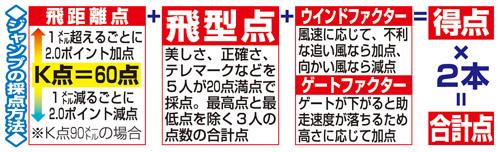 http://www.nikkansports.com/sochi2014/skijump/rule/img/skijump_rule.jpg