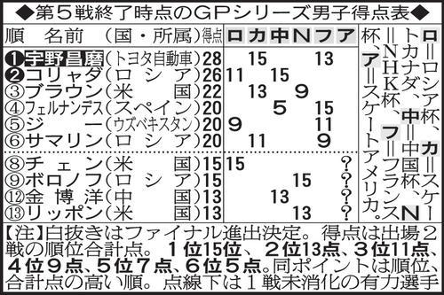 【IDあり】別館★羽生結弦&オタオチスレpart16 YouTube動画>2本 ->画像>282枚