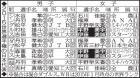 18歳村松も美宇といとこ代表