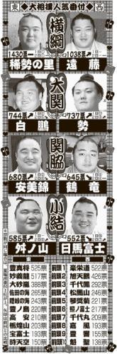 kae_oozumouranking-ns-big.jpg