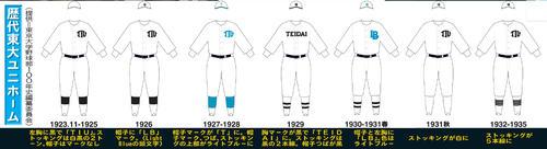 歴代東大ユニホーム(提供=東京大学野球部100年史編纂委員会)