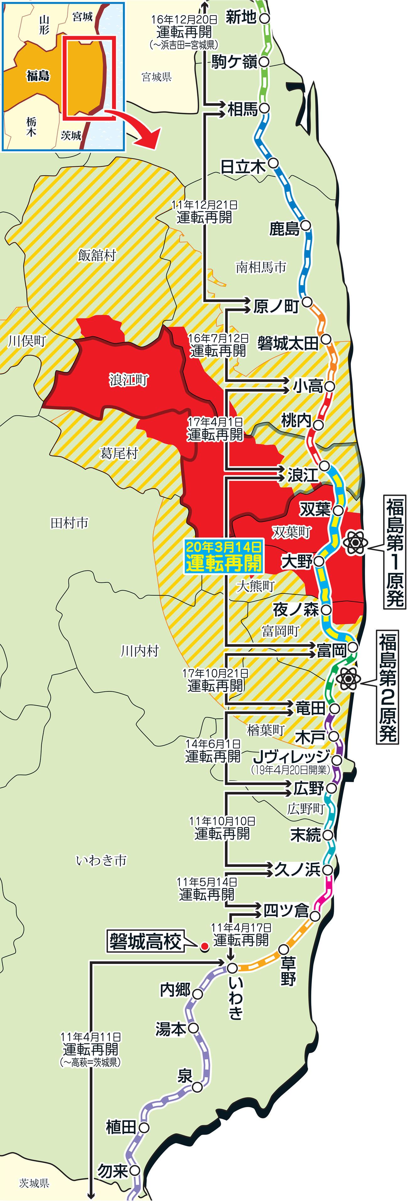 福島県内の常磐線復旧状況と避難指示区域。赤枠は帰宅困難区域。斜線部は避難指示が解除された区域