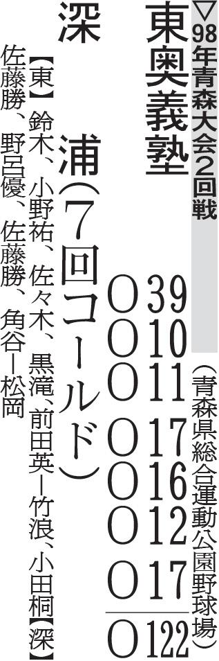 野球 青森 県 高校 【日程・結果】夏の青森県大会 速報