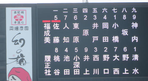 福知山成美対履正社のスターティングメンバー(撮影・磯綾乃)