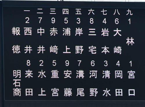 報徳学園対明石商 両チームスタメン(撮影・清水貴仁)