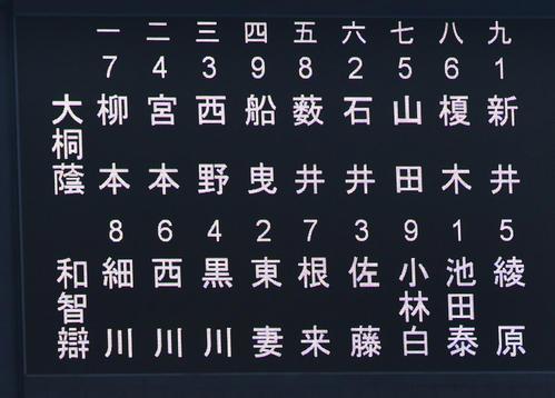 大阪桐蔭対智弁和歌山 両チームスタメン(撮影・清水貴仁)