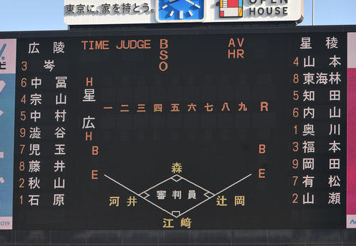 星稜対広陵スタメン(撮影・柴田隆二)