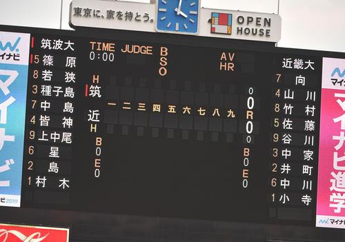 筑波大対近大スタメン表(撮影・柴田隆二)