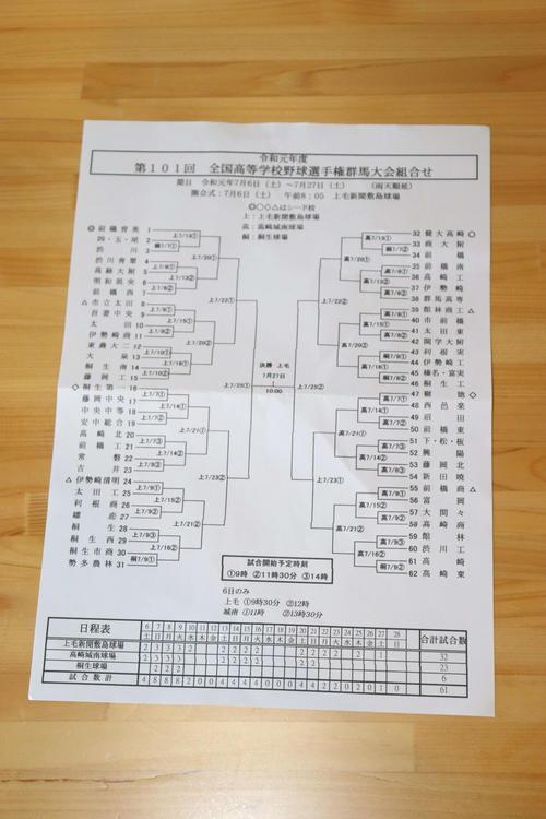 群馬県・夏の高校野球大会の組み合わせ