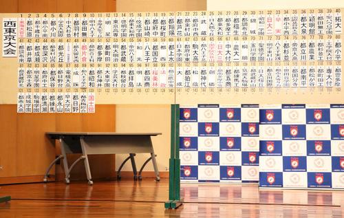 西東京大会組み合わせ(撮影・加藤理沙)