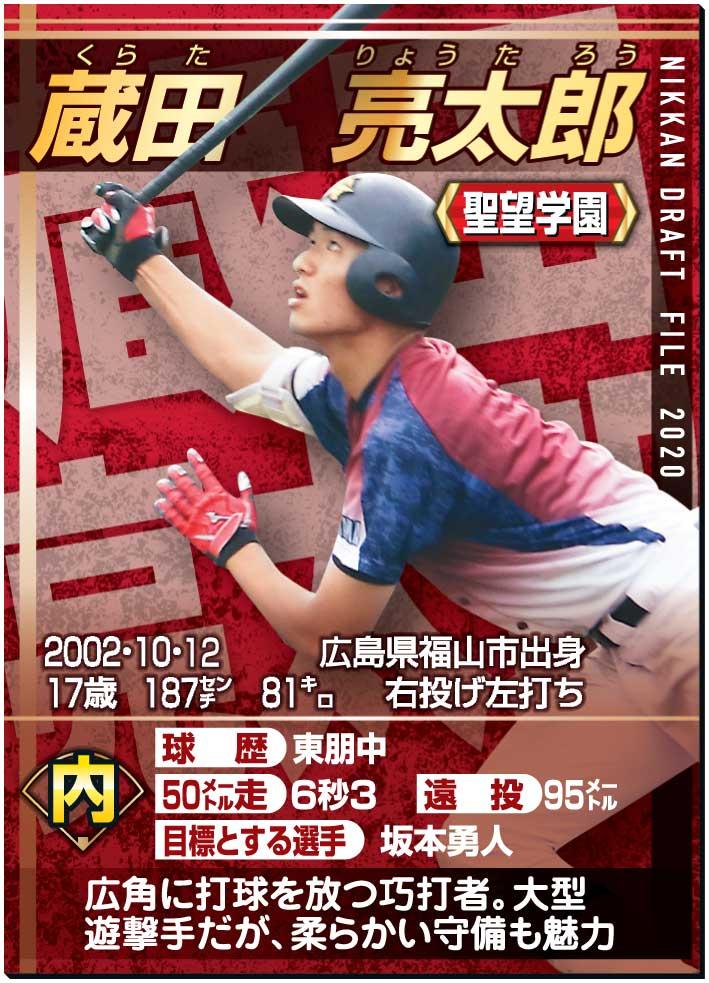 ドラフトファイル:蔵田亮太