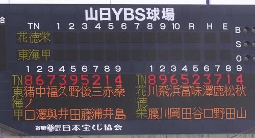 花咲徳栄対東海大甲府 両チームのスターティングメンバー(撮影・野上伸悟)