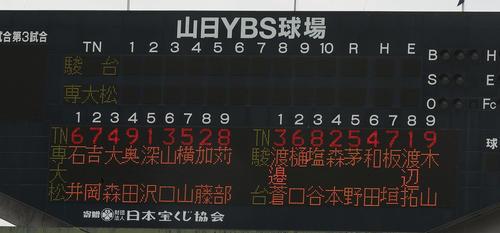 駿台甲府対専大松戸 両チームのスターティングメンバー(撮影・野上伸悟)