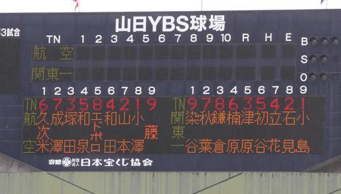日本航空対関東第一 両チームのスターティングメンバー(撮影・野上伸悟)