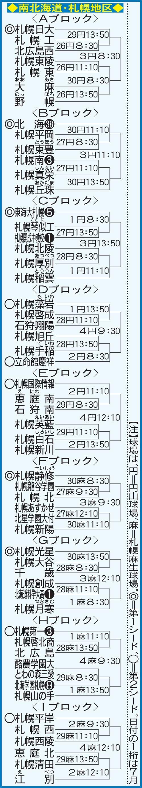 南北海道・札幌地区組み合わせ