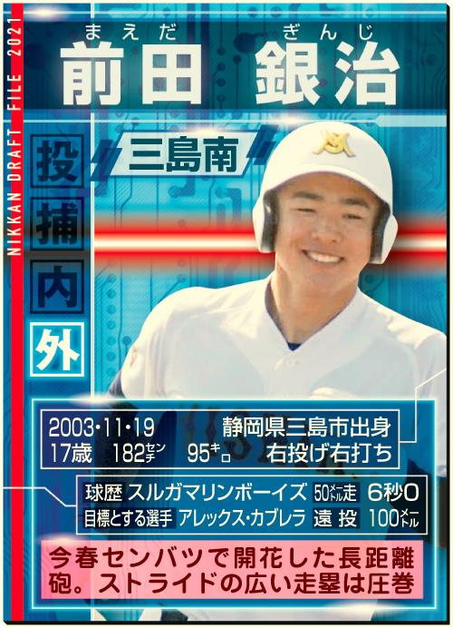 ドラフトファイル:前田銀治