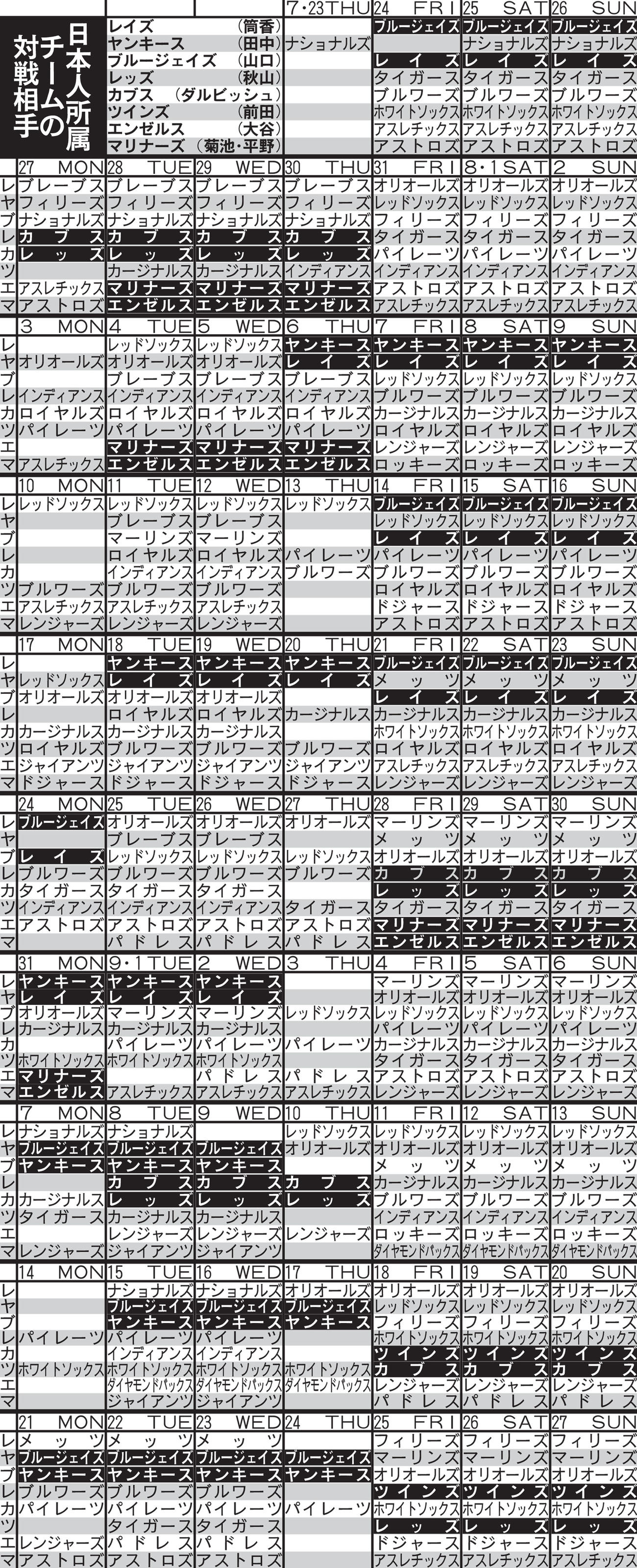 日本人所属チームの対戦相手 ※月・日は現地時間。カードの白抜きは、日本人所属チーム同士の対戦