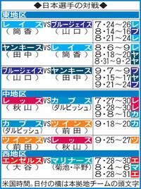 MLB60戦全日程発表/日本選手の対戦 - MLB : 日刊スポーツ
