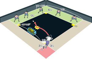 5人制野球の会場イメージ
