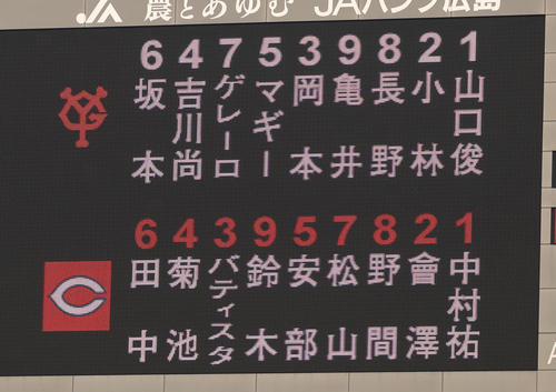広島対巨人 両チームスタメン(撮影・加藤哉)