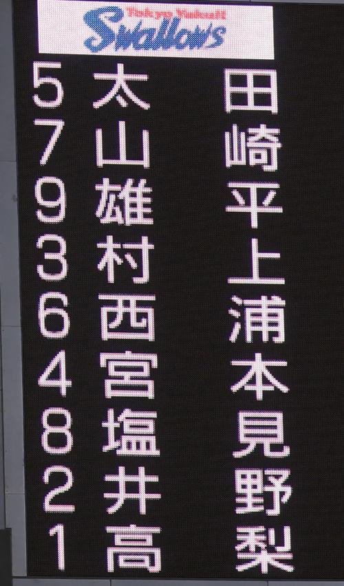 巨人対ヤクルト 山田哲人がベンチスタートとなり4番打者となったヤクルト村上(撮影・たえ見朱実)