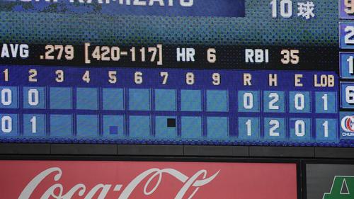 DeNA対巨人 2回裏DeNA無死、ソトの本塁打が当たり、バックスクリーンの電光掲示板が一時不具合を起こす(7回裏の部分)(撮影・山崎安昭)