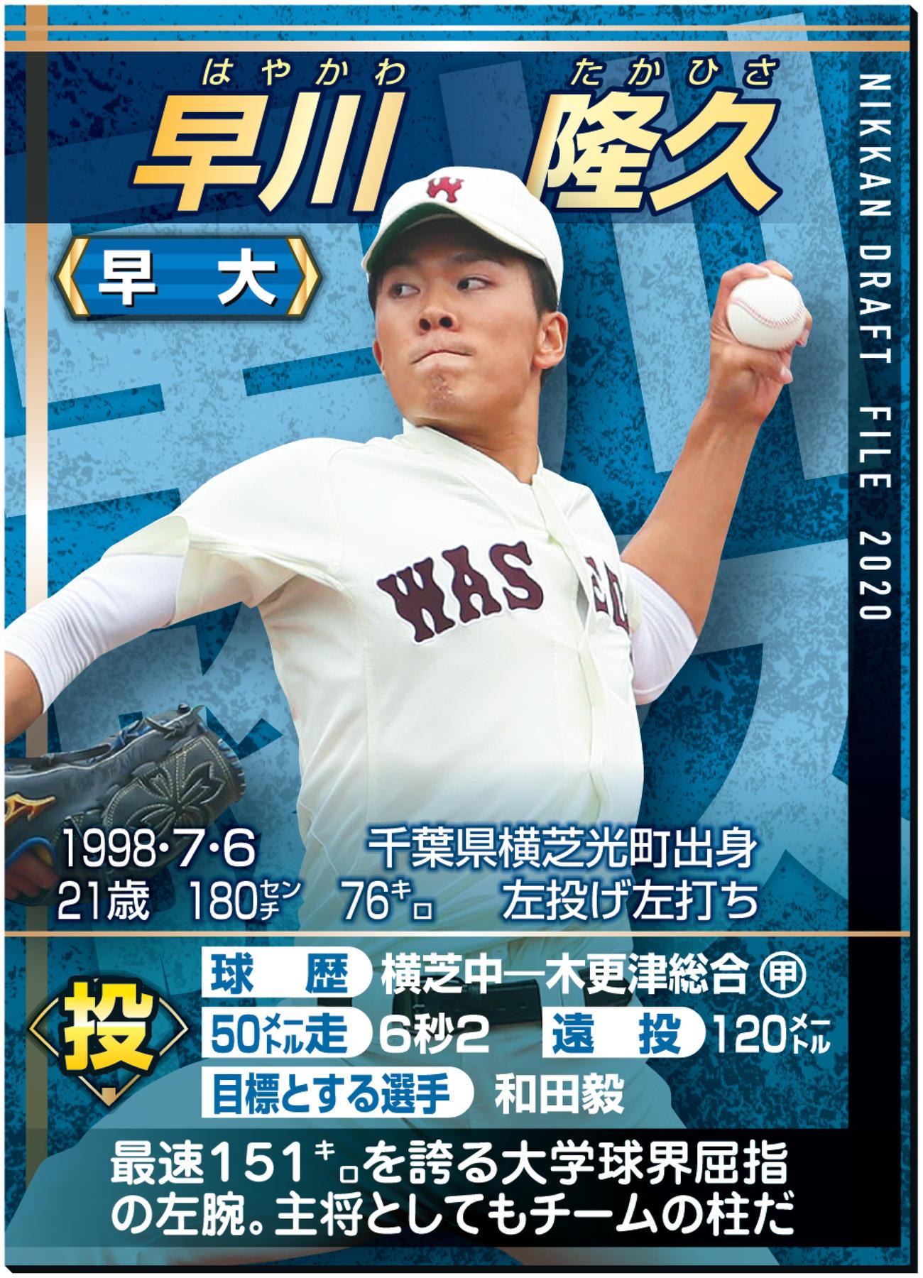 ドラフトファイル:早川隆久