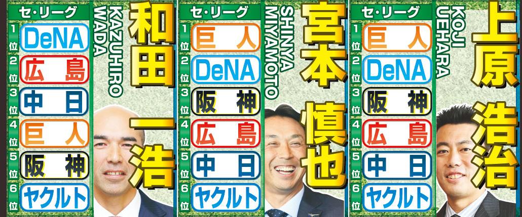和田氏、宮本氏、上原氏のセ・リーグ順位予想