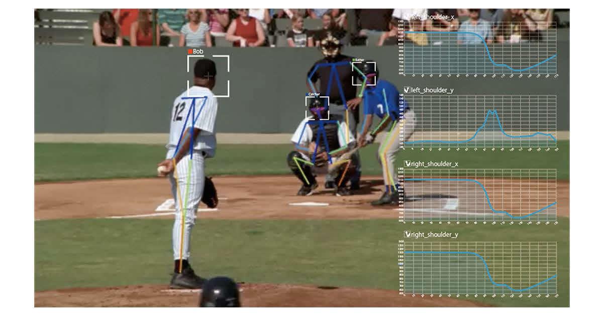 ディープナインのサンプル画像。選手の身体情報をAIが認識し、画面上にマーキングしている。右は、投球時、左右の肩の位置や動きをグラフ化したもの(ACES提供)
