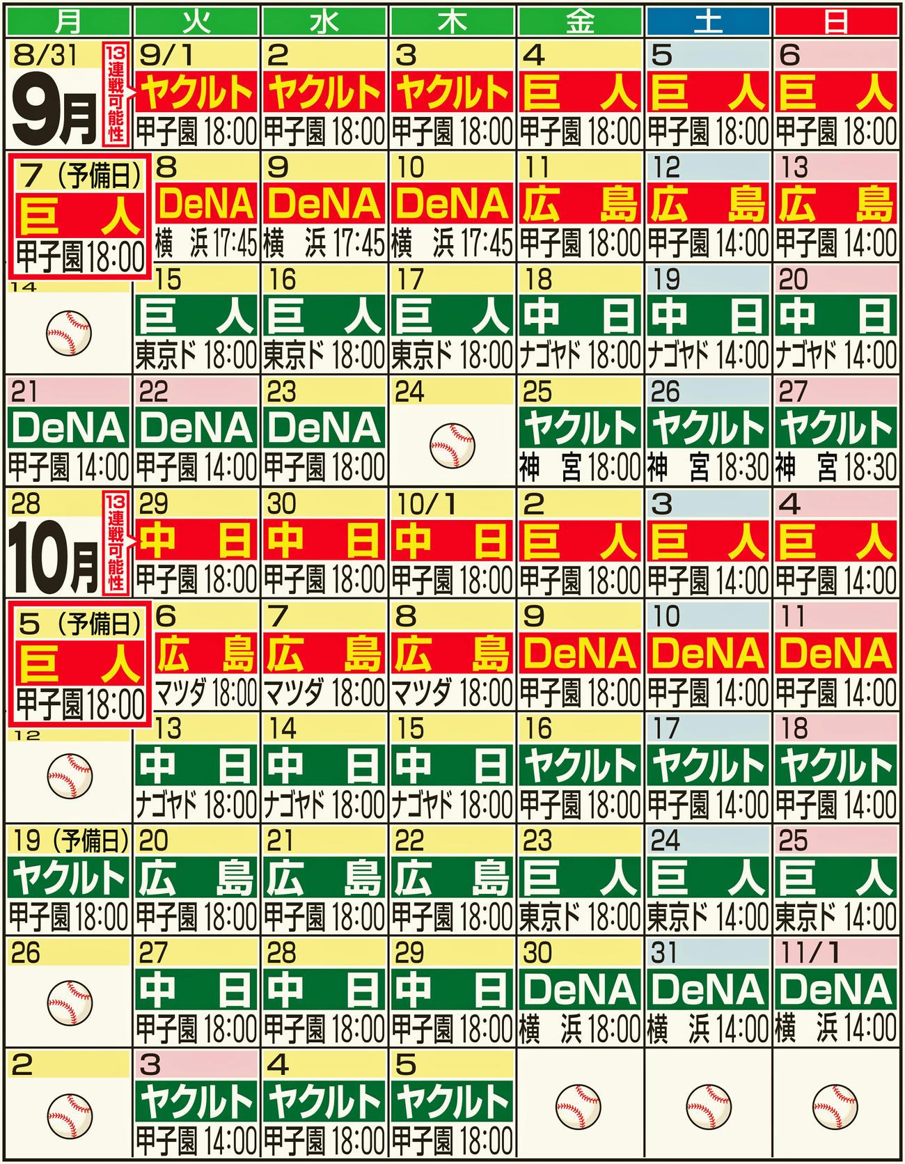 阪神試合日程