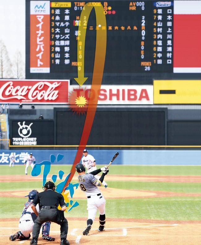 プロ1号を放った佐藤輝明