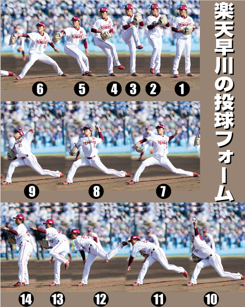オープン戦・楽天対DeNA 6回表DeNA無死、左打者のDeNA関根に対して144キロ直球を外角に投げ込む楽天早川(撮影・菅敏)