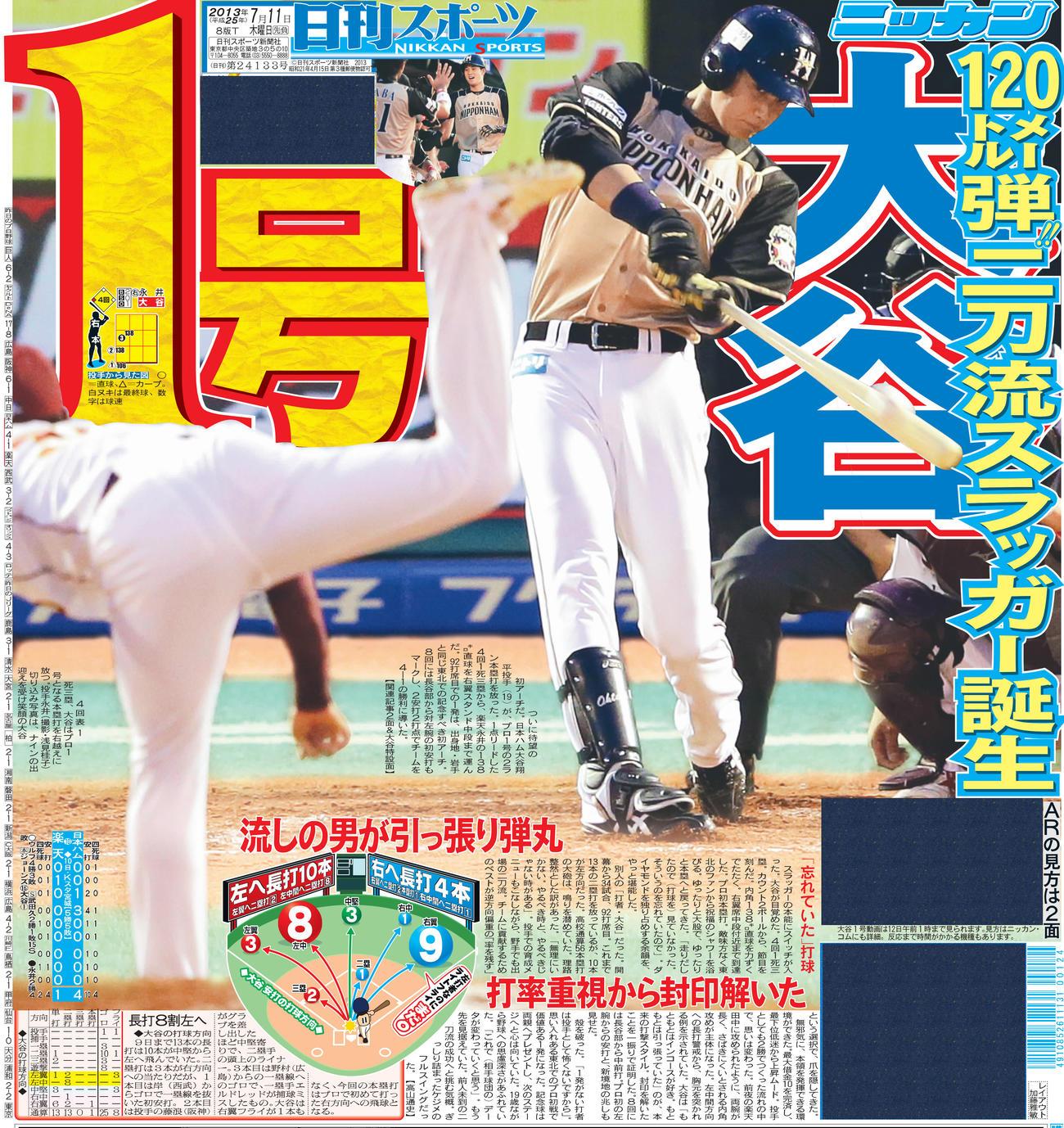 スポーツ 日刊 プロ野球 :