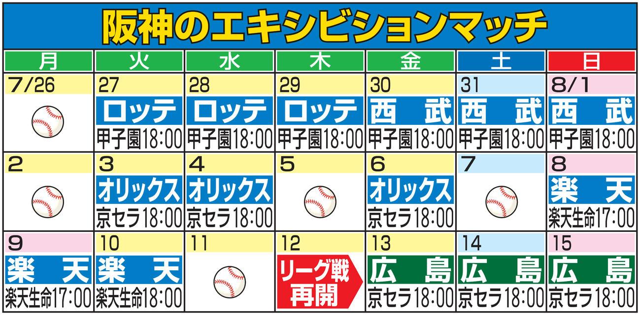 阪神のエキシビションマッチ