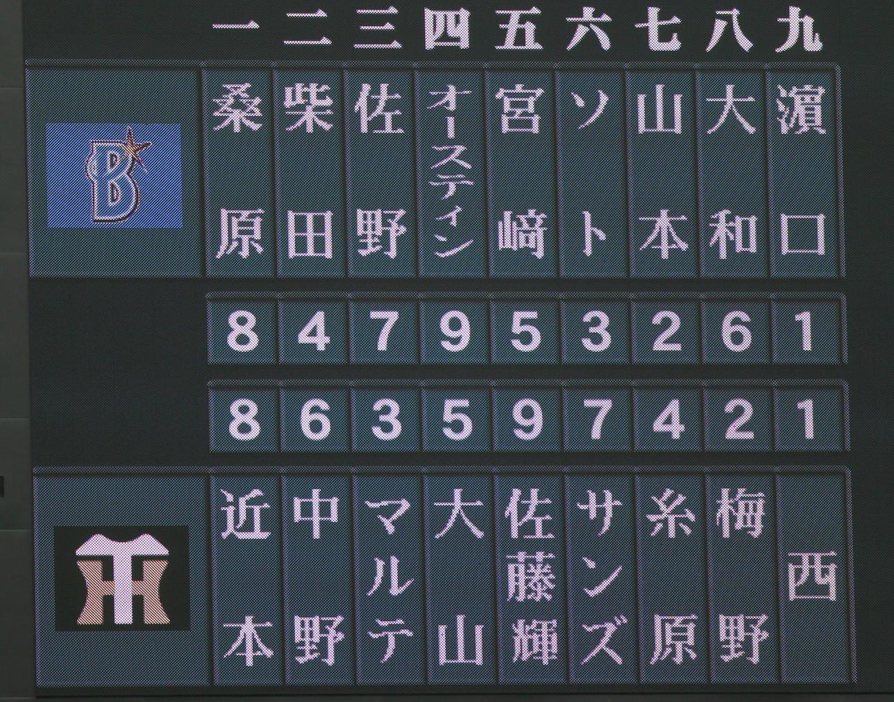 阪神対DeNA 両チームのスタメン(撮影・上山淳一)