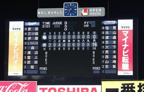 ヤクルト対中日 16-0のヤクルト大勝のスコアボード(撮影・浅見桂子)