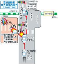 吉沢容疑者、事故映像で判明した悪質性と供述のウソ - 事件・事故 : 日刊スポーツ