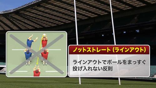 日本テレビのラグビー中継で使用されているルール解説のCG動画の画面(C)NTV