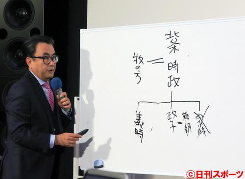 22年NHK大河ドラマ「鎌倉殿の13人」の脚本を手掛ける三谷幸喜氏は、ホワイトボードを使って人物関係を説明する