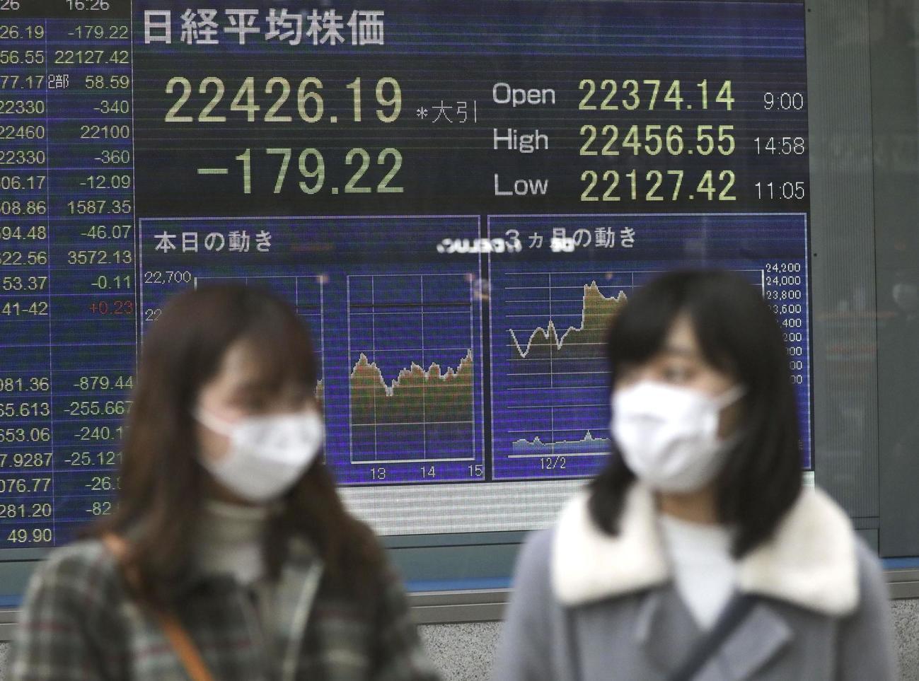 日経平均株価の終値を示すボード(共同)