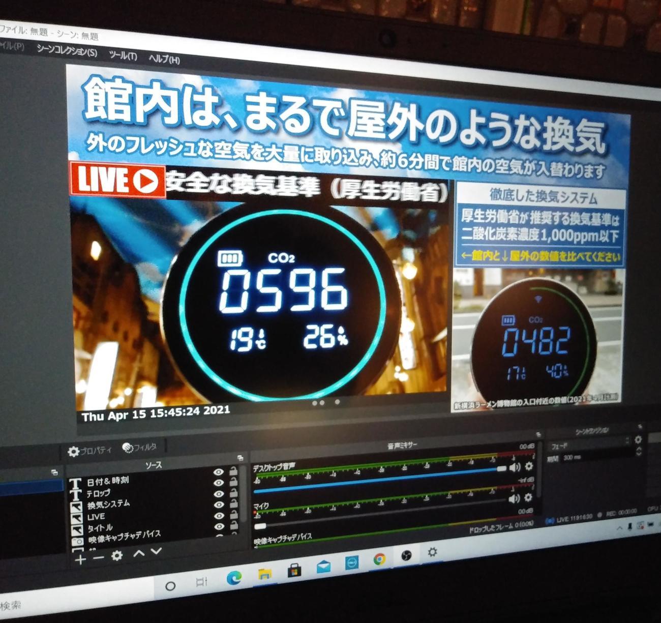 ライブ配信される数値。画面左側が館内のCO2濃度で596ppm。同右は路上での測定値で482ppmと、ほとんど変わらない