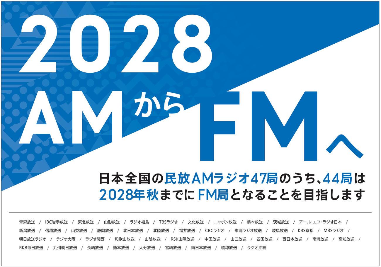 「民放AMラジオのFM転換に関する記者発表りのフリップ