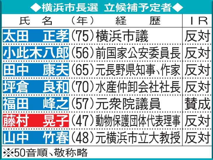 横浜市長選の立候補予定者