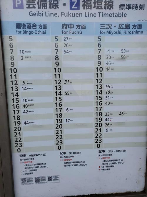 時刻 線 福 表 塩 博多駅(JR福北ゆたか線 直方・篠栗方面)の時刻表