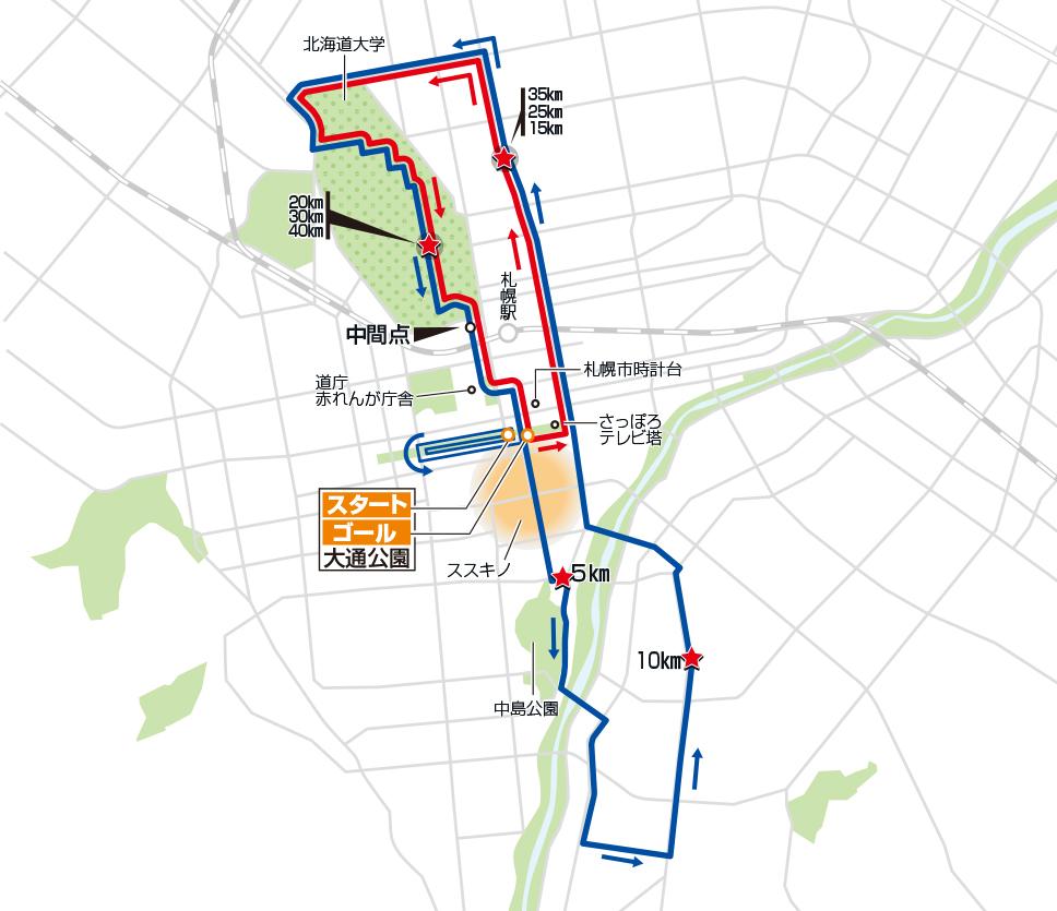 東京五輪マラソン札幌コース