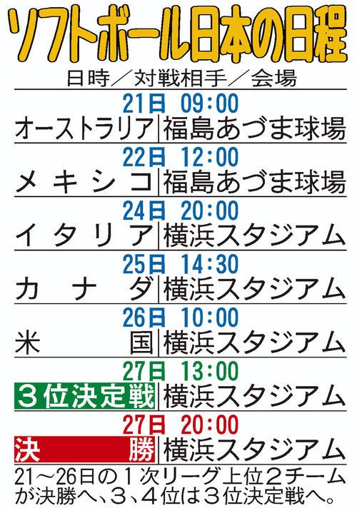 ソフトボール日本の日程