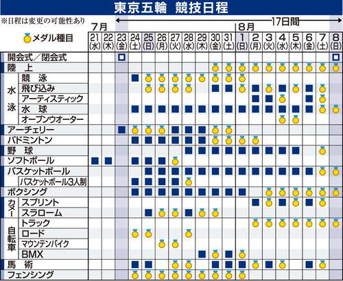 Pdf 日程 東京 オリンピック