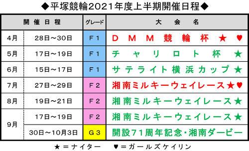 平塚競輪2021年度・上半期の開催日程